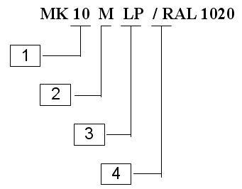 MK3_budowa_symbolu